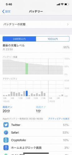 グラフで表示